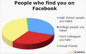 Facebook Pie